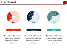 Dashboard Powerpoint Presentation