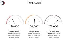 Dashboard Powerpoint Presentation Examples
