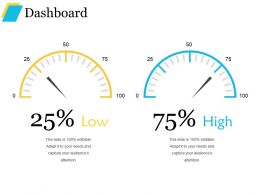 Dashboard Powerpoint Presentation Templates