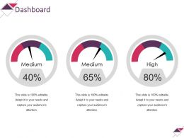 Dashboard Powerpoint Slide