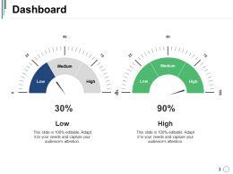 Dashboard Powerpoint Slide Background Designs