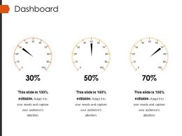 Dashboard Powerpoint Slide Background Image