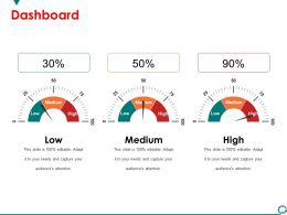 Dashboard Powerpoint Slide Background Picture Template 1