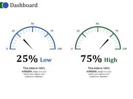 Dashboard Powerpoint Slide Backgrounds
