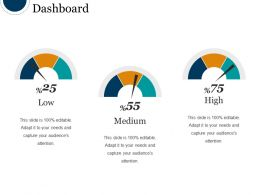 Dashboard Powerpoint Slide Inspiration