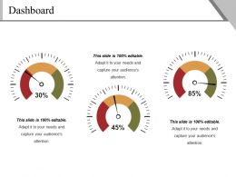Dashboard Powerpoint Slide Presentation Examples