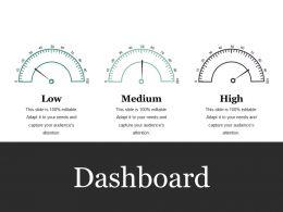 Dashboard Powerpoint Slide Presentation Guidelines