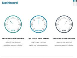 Dashboard Powerpoint Slide Presentation Sample