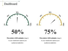 Dashboard Powerpoint Slide Presentation Tips
