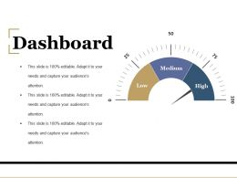 Dashboard Powerpoint Slide Rules