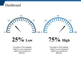 Dashboard Powerpoint Slides Design