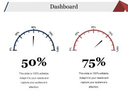 Dashboard Powerpoint Templates