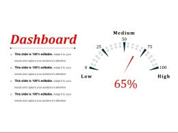 Dashboard Powerpoint Templates Download