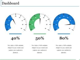 Dashboard Ppt Background Designs