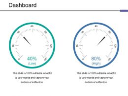 Dashboard Ppt Background Image
