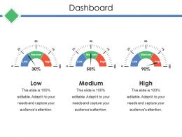 Dashboard Ppt Backgrounds