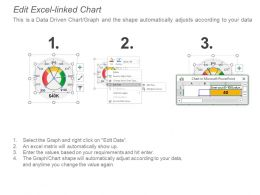 Dashboard Ppt File Guidelines