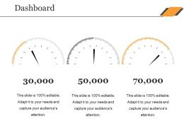 Dashboard Ppt Gallery Good