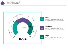 Dashboard Ppt Gallery Inspiration