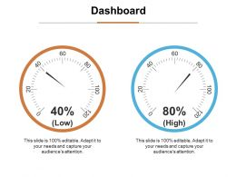 Dashboard Ppt Infographic Template File Formats