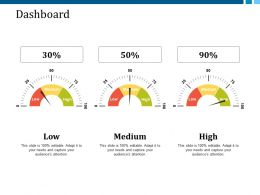 Dashboard Ppt Layouts Background