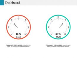 Dashboard Ppt Model Example Introduction