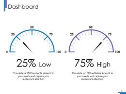 Dashboard Ppt Pictures Format Ideas