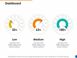 Dashboard Ppt Powerpoint Presentation Pictures Graphic Images