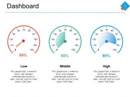 Dashboard Ppt Powerpoint Presentation Pictures Samples