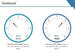 Dashboard Ppt Rules