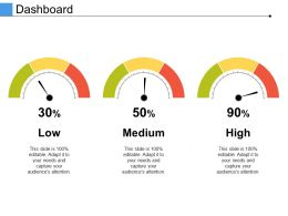 Dashboard Ppt Samples Download
