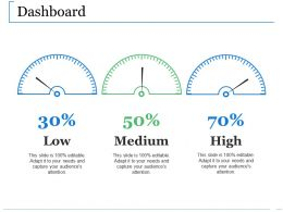 Dashboard Ppt Slides Professional