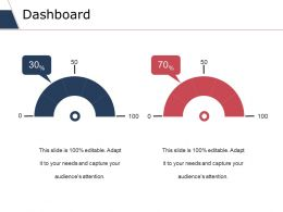 Dashboard Ppt Styles Diagrams