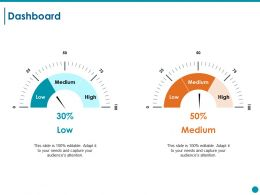 Dashboard Ppt Styles Graphics Template