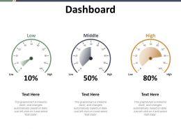 Dashboard Ppt Summary Background Designs