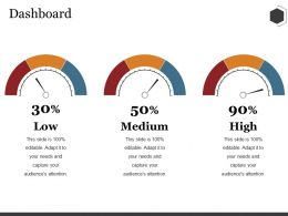 dashboard_ppt_summary_samples_Slide01
