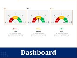 Dashboard R137 Ppt Powerpoint Presentation Gallery Icons