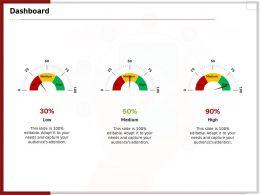 Dashboard R371 Ppt Powerpoint Presentation File Design Inspiration