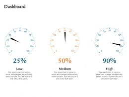 Dashboard R443 Ppt Powerpoint Presentation Icon Introduction