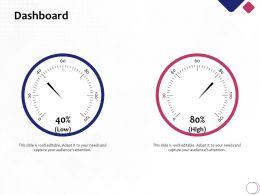 Dashboard R61 Ppt Powerpoint Presentation Icon Portfolio