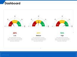 Dashboard R6 Ppt Powerpoint Presentation Show Designs Download