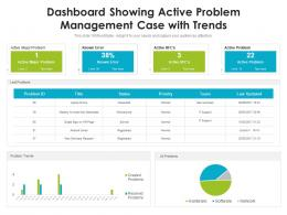 Dashboard Showing Active Problem Management Case With Trends