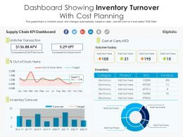 Dashboard Showing Inventory Turnover With Cost Planning