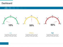 Dashboard Supply Chain Management And Procurement Ppt Pictures