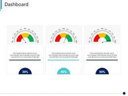 Dashboard Synergy In Business Ppt Template