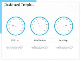 Dashboard Template High M1522 Ppt Powerpoint Presentation File Background
