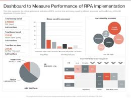 Dashboard To Measure Performance Of RPA Implementation Ppt Powerpoint Presentation Slides