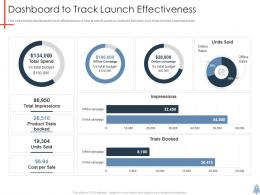 Dashboard To Track Launch Effectiveness Product Launch Plan Ppt Infographics
