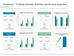 Dashboard Tracking Customer Activities And Revenue Generated Bank Operations Transformation Ppt Styles