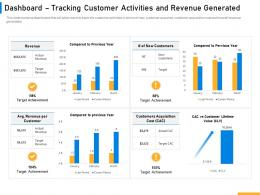 Dashboard Tracking Customer Activities Revenue Generated Ppt Ideas Structure